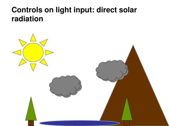 Controls on light input: direct solar radiation