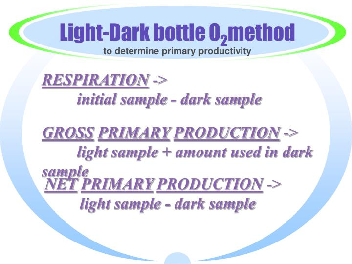 Light-Dark bottle