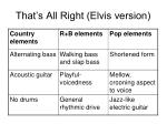 that s all right elvis version