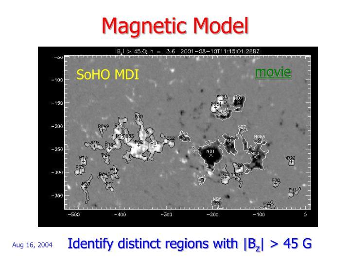 Magnetic Model