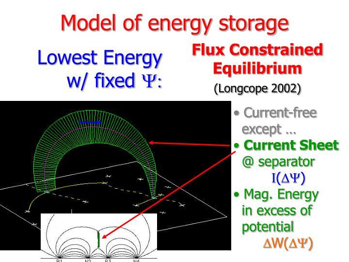 Model of energy storage