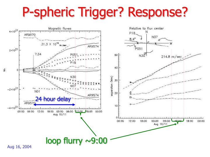 P-spheric Trigger? Response?