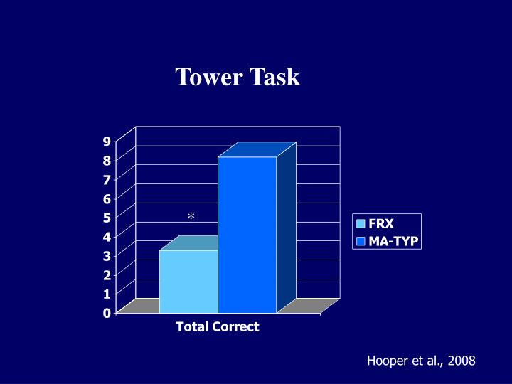 Tower Task
