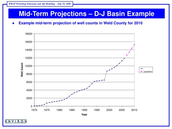 Mid-Term Projections – D-J Basin Example
