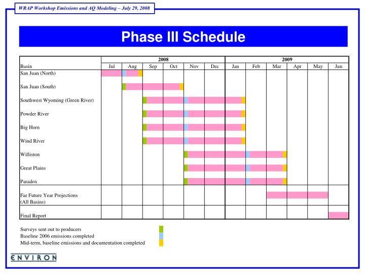 Phase III Schedule