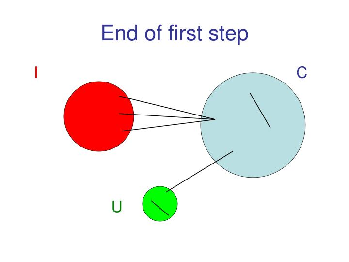 End of first step