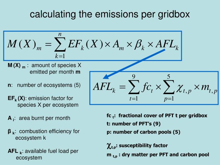 calculating the emissions per gridbox