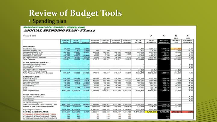 Review of Budget Tools