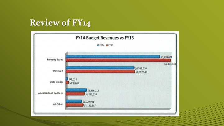 Review of FY14