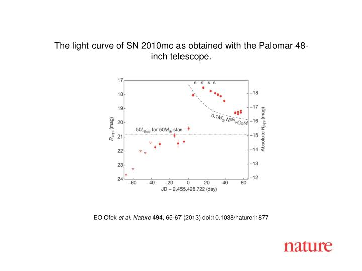 The light curve of SN 2010mc as obtained with the Palomar 48-
