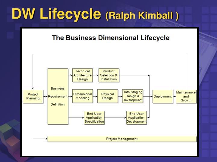 DW Lifecycle