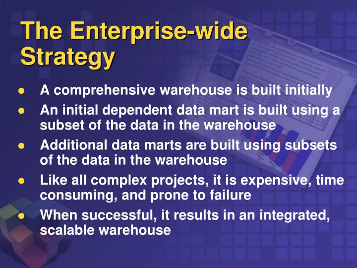 The Enterprise-wide Strategy