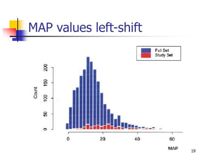 MAP values left-shift