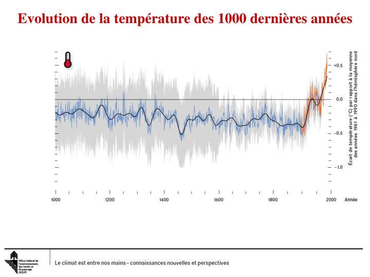 Evolution de la température des 1000 dernières années