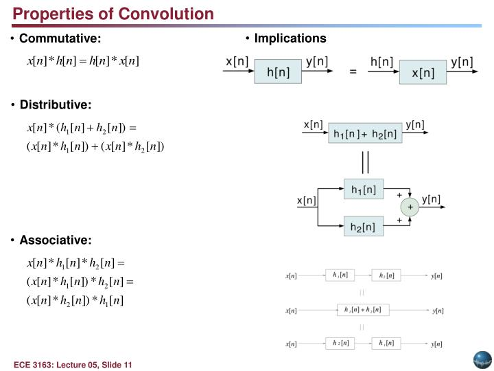 Properties of Convolution