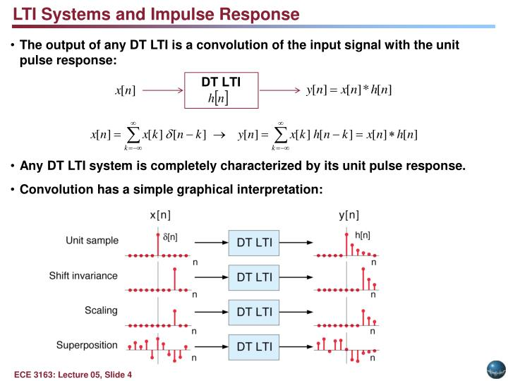 LTI Systems and Impulse Response