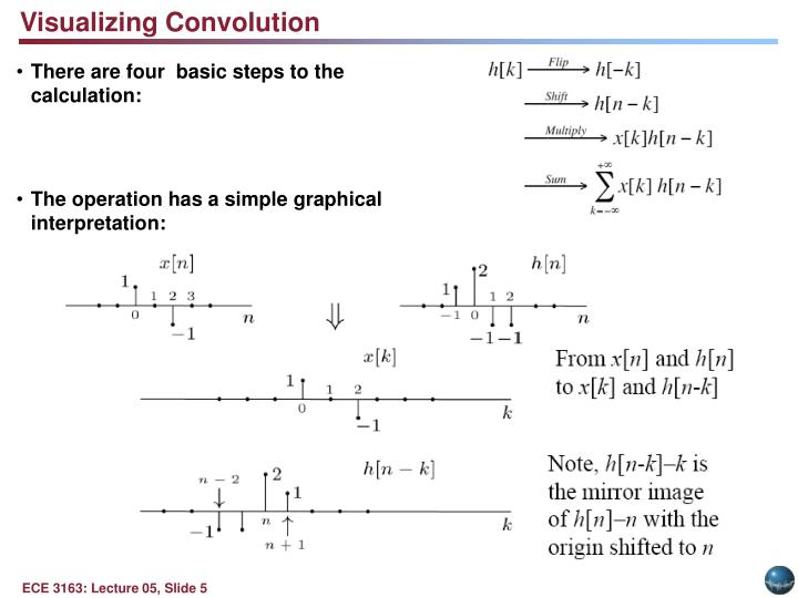 Visualizing Convolution