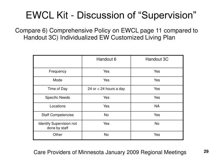 "EWCL Kit - Discussion of ""Supervision"""