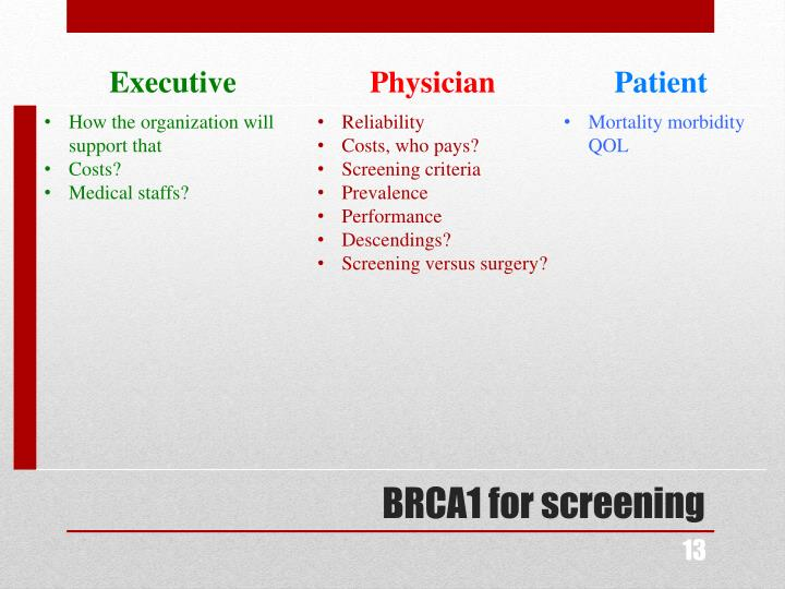 BRCA1 for screening