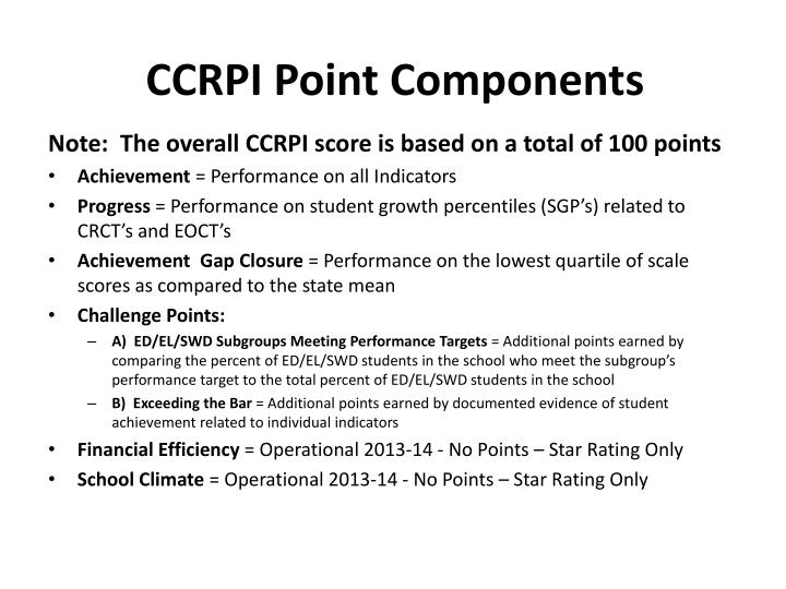 CCRPI Point Components