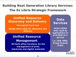 building next generation library services the ex libris strategic framework