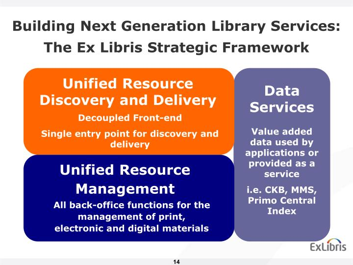 Building Next Generation Library Services: