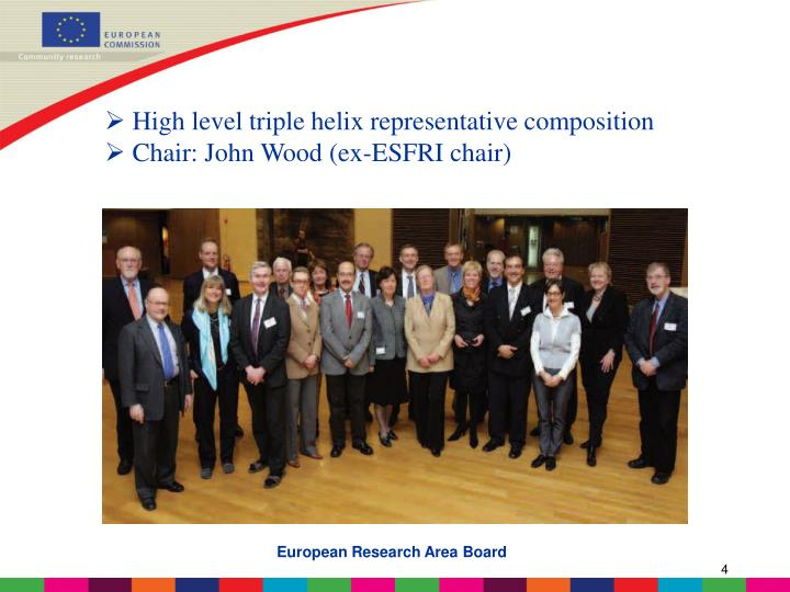High level triple helix representative composition