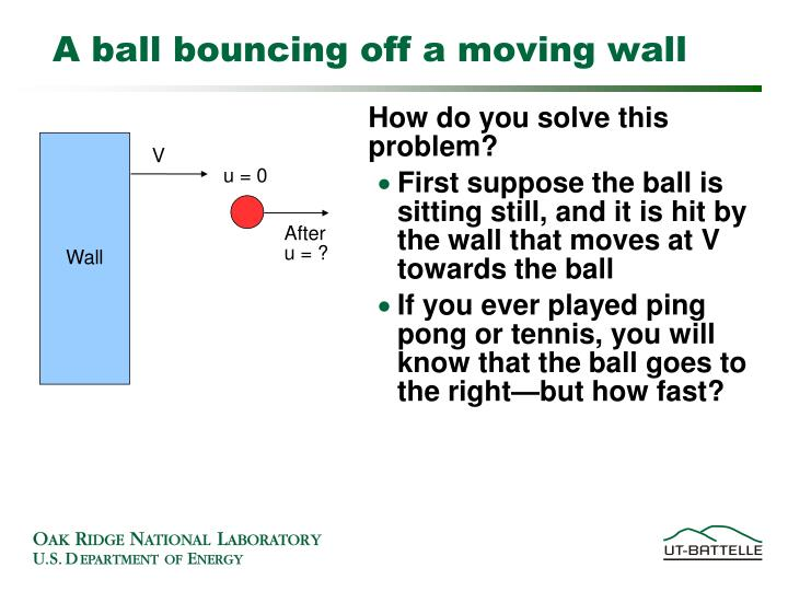 A ball bouncing off a moving wall