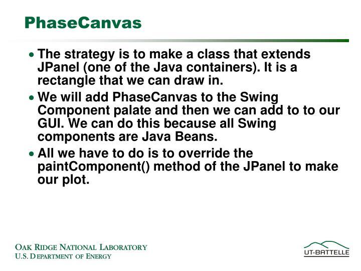PhaseCanvas