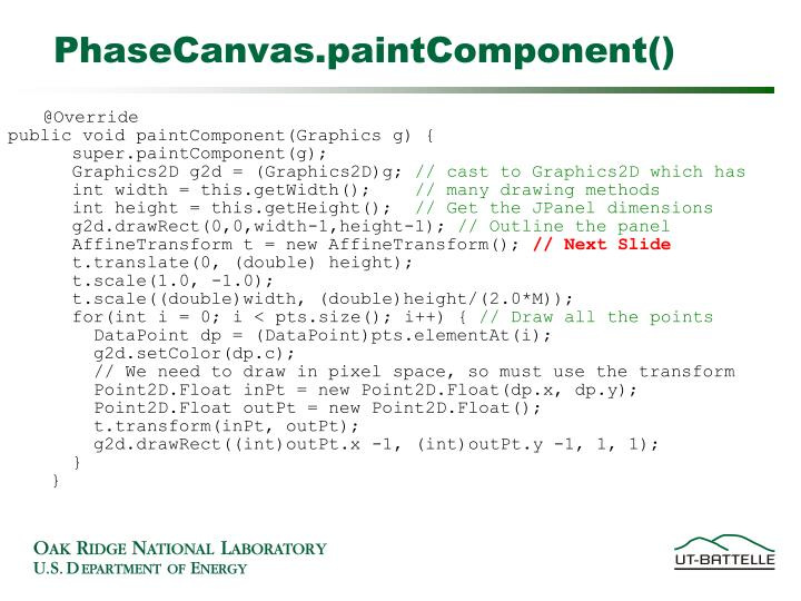 PhaseCanvas.paintComponent()
