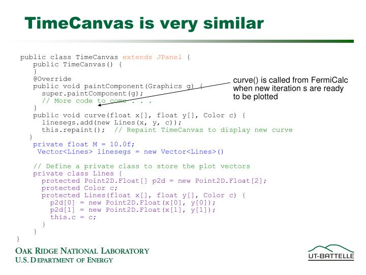 TimeCanvas is very similar
