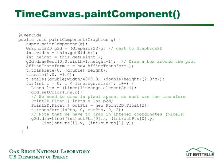 TimeCanvas.paintComponent()