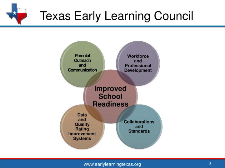 Texas early learning council1