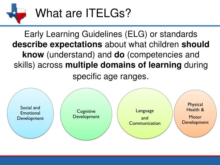 What are ITELGs?