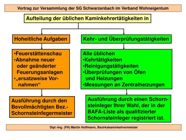Vortrag zur Versammlung der SG Schwarzenbach im Verband Wohneigentum