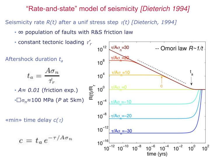 Rate and state model of seismicity dieterich 1994