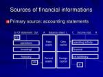 sources of financial informations