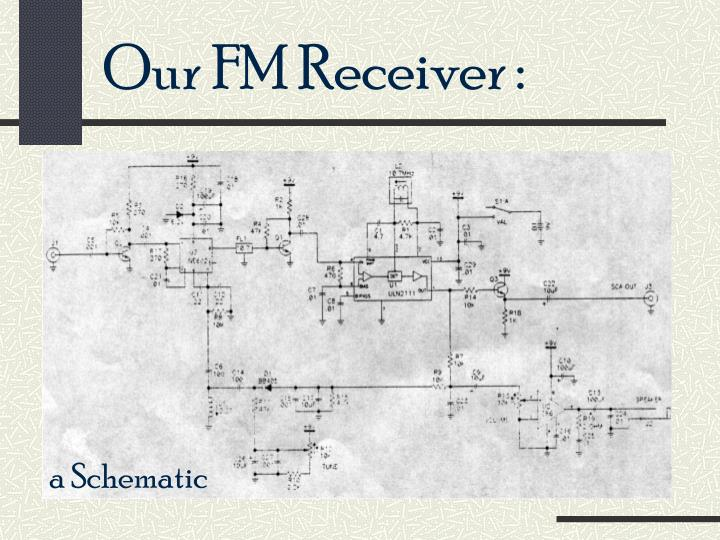 Our FM Receiver :