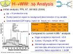 h ww analysis