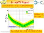 h ww result1