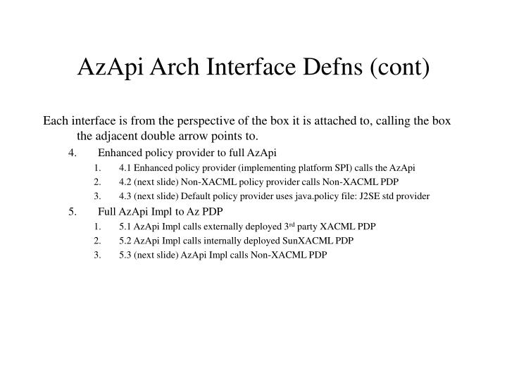 AzApi Arch Interface Defns (cont)