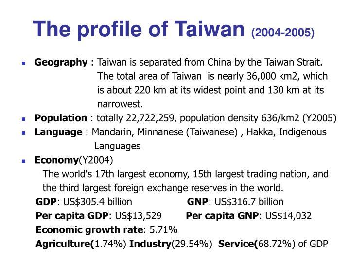 The profile of Taiwan