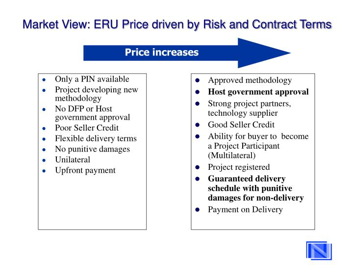 Market View: ERU Price driven by Risk and Contract Terms