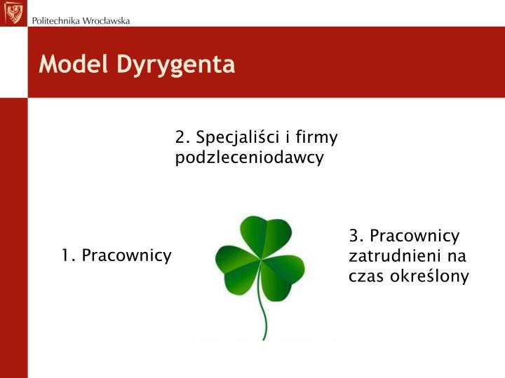Model Dyrygenta