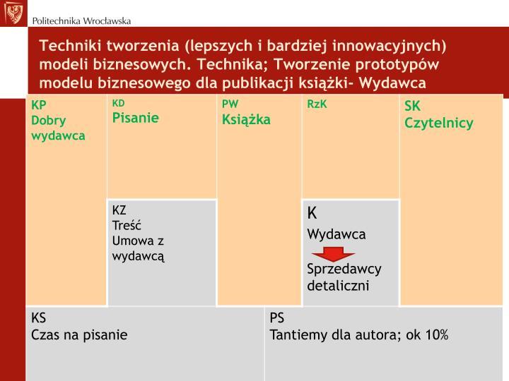 Techniki tworzenia (lepszych i bardziej innowacyjnych) modeli biznesowych. Technika; Tworzenie prototypów modelu biznesowego dla publikacji książki- Wydawca