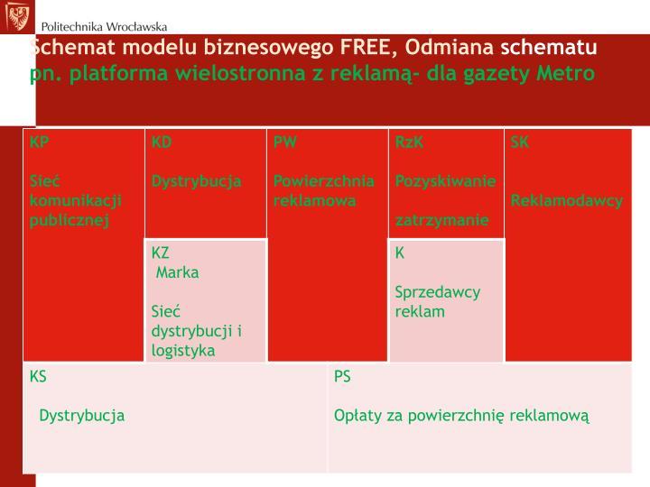 Schemat modelu biznesowego FREE, Odmiana