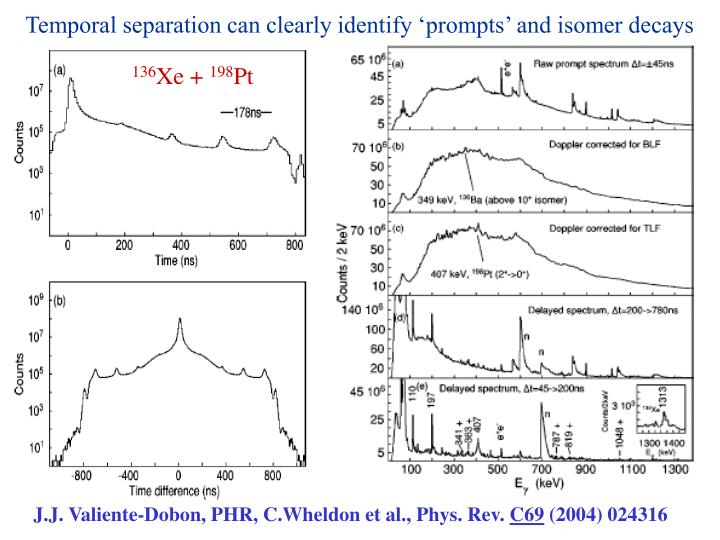 Temporal separation can clearly identify 'prompts' and isomer decays