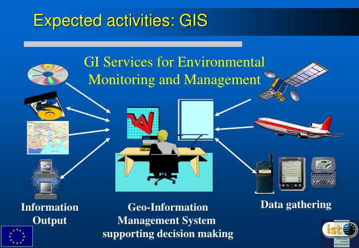 GI Services for Environmental Monitoring and Management