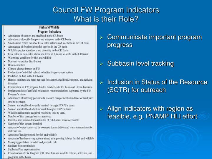 Council FW Program Indicators