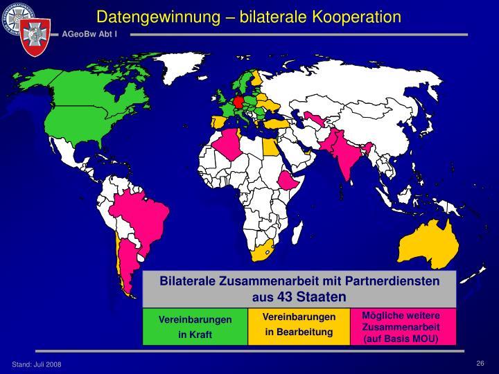 Datengewinnung – bilaterale Kooperation